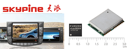 Left: Image of Skypine's car navigation systems